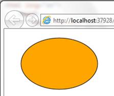 אליפסה ב-SVG