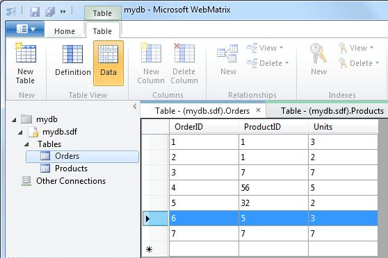 מדריך SQL - קשרים בין טבלאות, מפתח ראשי ומפתח זר