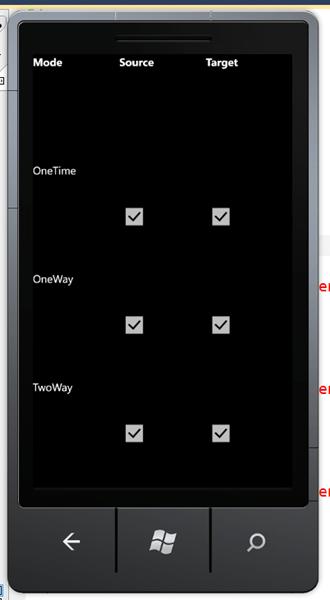 מדריך Windows Phone – שימוש ב Data Binding: כיוון זרימת המידע
