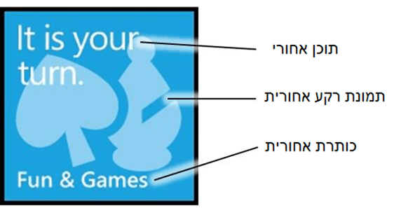 מדריך Windows Phone – שימוש ב Tiles