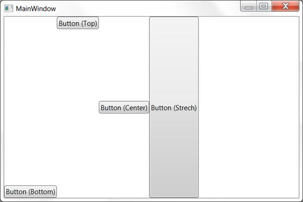 מדריך WPF – סידור פקדים: תכונות נוספות המשפיעות על Layout