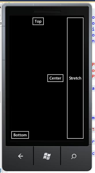 מדריך Windows Phone – סידור פקדים: תכונות נוספות המשפיעות על Layout