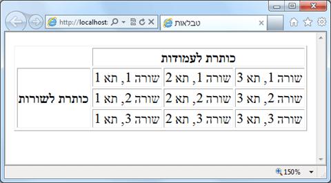 HTML טבלה